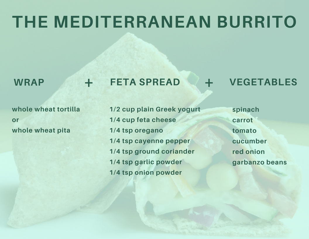 THE MEDITERRANEAN BURRITO