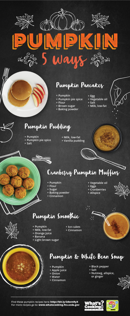 Pumpkin5ways.jpg